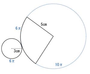 円錐展開図